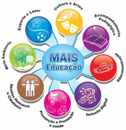 Semana Nacional de Ciência e Tecnologia para o Desenvolvimento Social